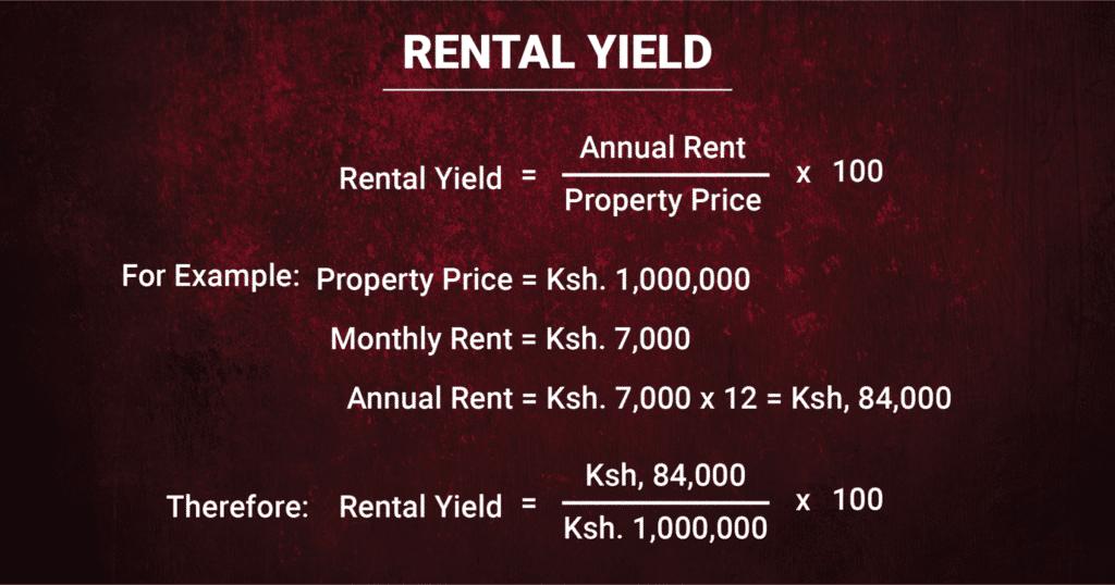 calculating rental yield